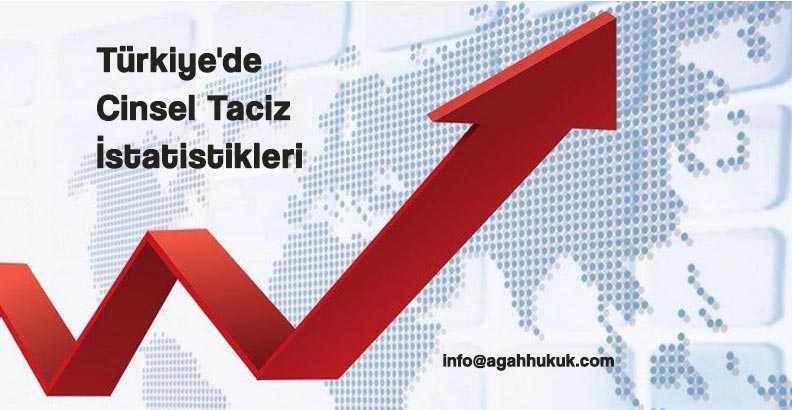 Türkiye'de Cinsel Taciz İstatistikleri