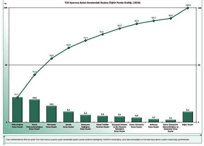 cinsel istismar sucu istatistikleri