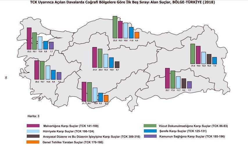 Türkiye'de suç istatistikleri